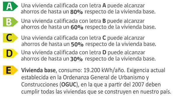Cuadro_letrasA-E